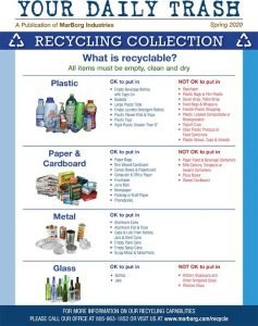 What is Recycling 2020